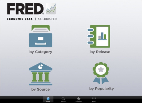 App – FRED Economic Data