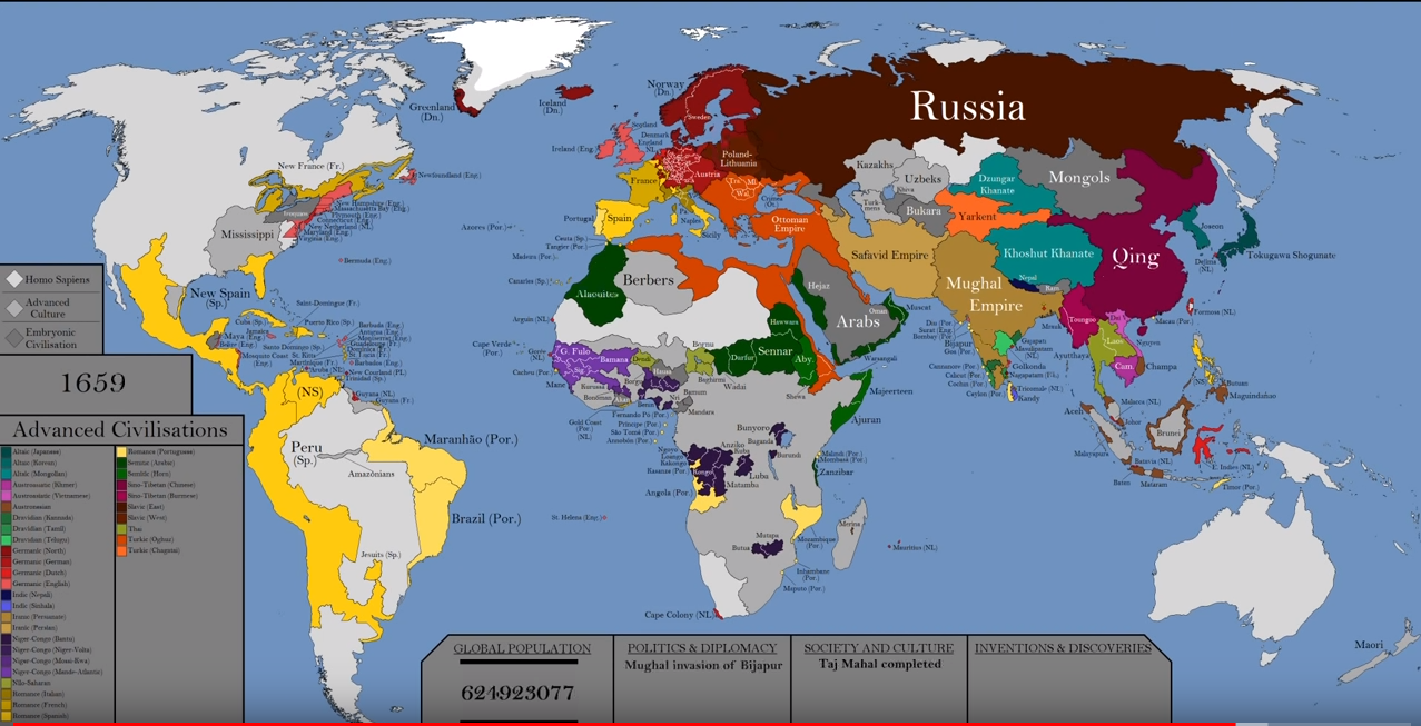Visualizing the History of the World